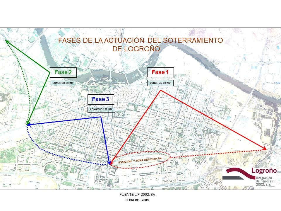 Fases de la actuación de Integración del Ferrocarril en Logroño