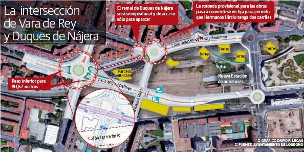 Actuaciones de urbanización previstas en el entorno de Vara de Rey, 2018