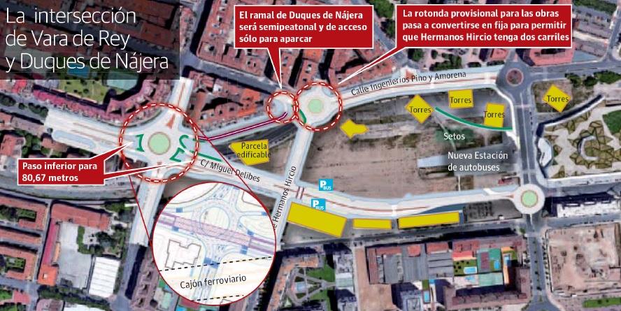 Actuación de Urbanización prevista en el entorno de Vara de Rey, 2018