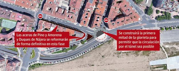 Inicio de las obras de urbanización en el entorno de Vara de Rey, fase 2