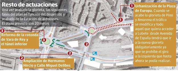 Inicio de las obras de urbanización en el entorno de Vara de Rey, fase 4